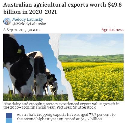 暴增73.3% 澳洲农作物年出口额增至史上第二高
